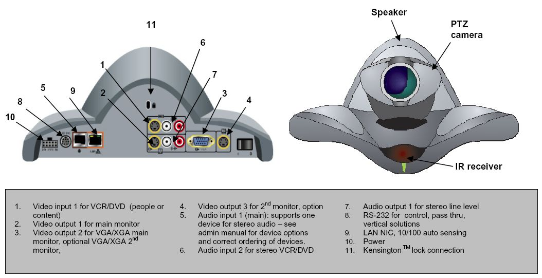 polycom vsx 6000 videocentric the uk s expert video conferencing rh videocentric co uk polycom vsx 5000 manual polycom vsx 5000 manual