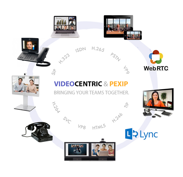 VideoCentric and Pexip Video Virtualised Infrastructure