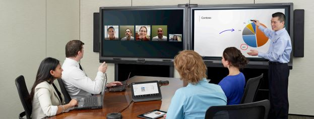 SMART Lync Room System in meeting