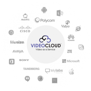 VideoCloud Cloud service Interoperability with Video Conferencing and Unified Communications Manufacturers