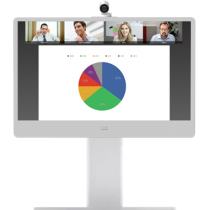 Cisco CMR MX700 Content Sharing