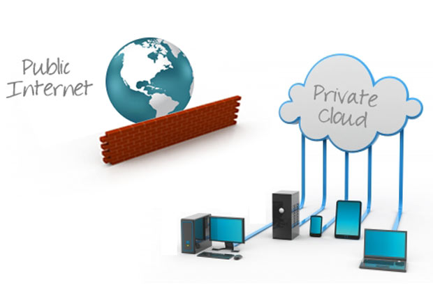 Public Internet and private cloud behind firewall