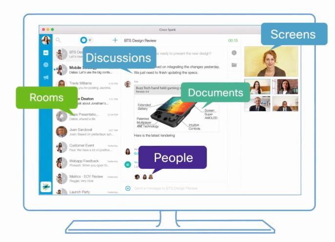 Cisco SPARK collaboration tool