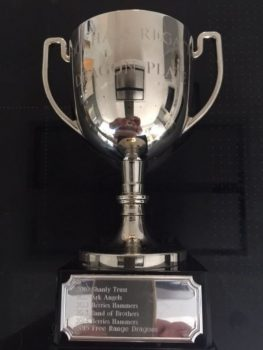 VideoCentric Dragons Cookham Plate Cup