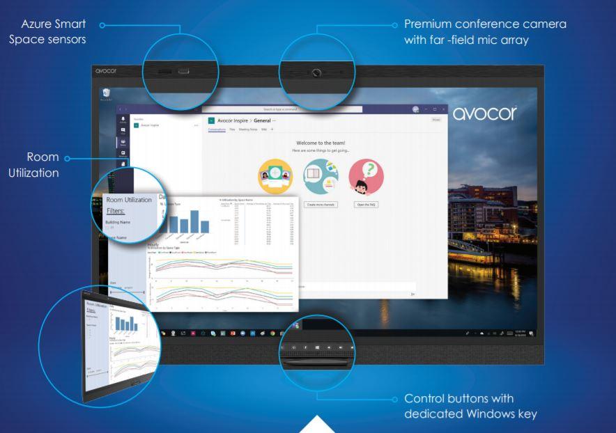 Avocor W6555 Microsoft Display