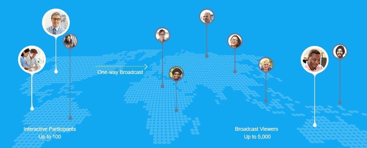 BlueJeans Primetime interactive vs broadcast viewers