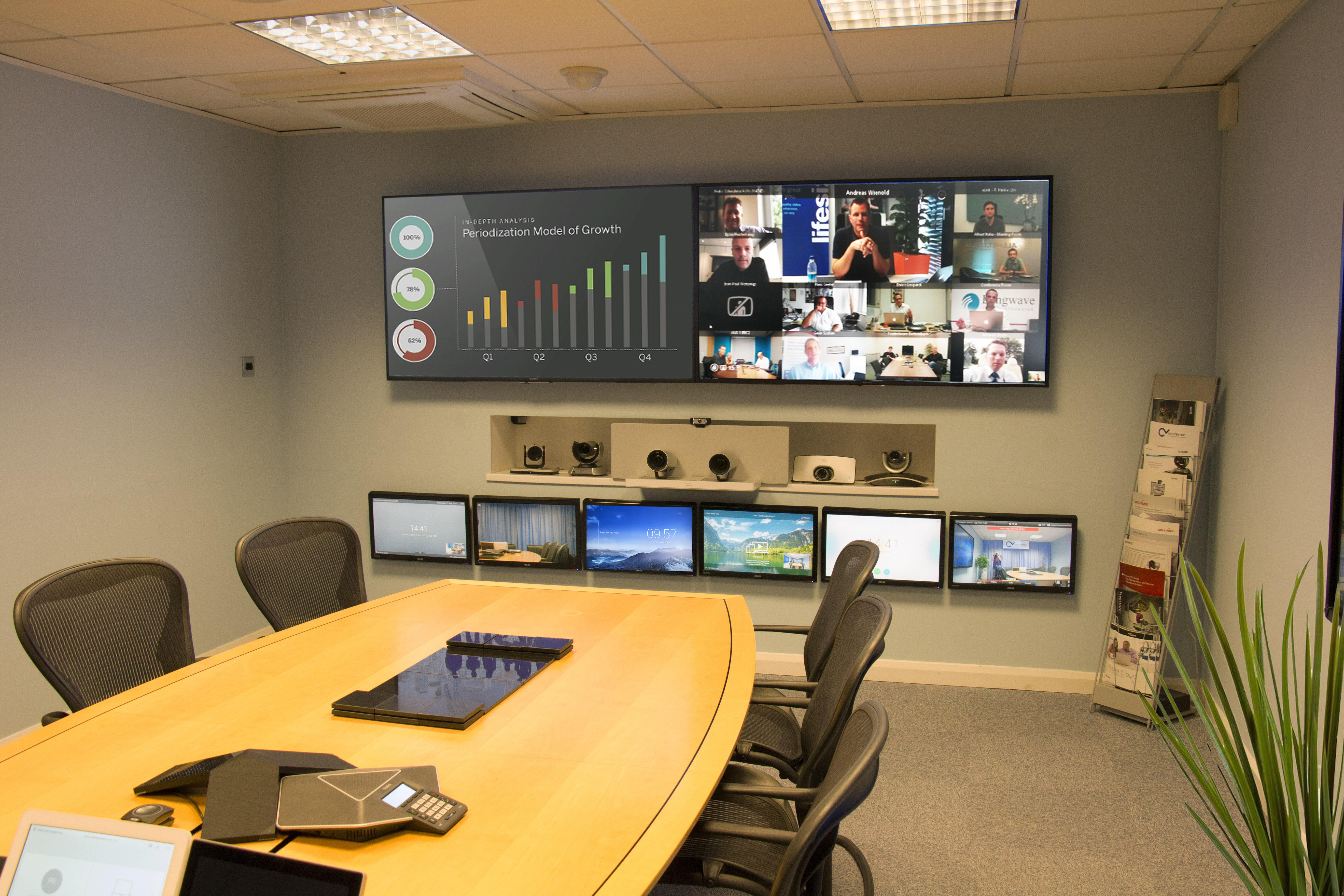 VideoCentric Boardroom demo suite
