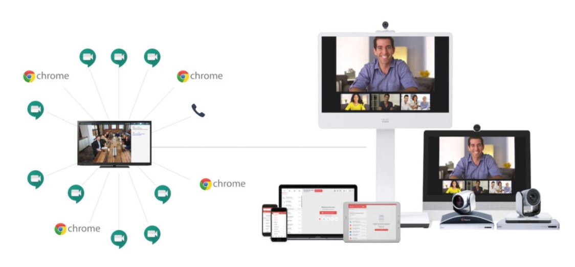 Google Hangouts with any Video Conferencing System