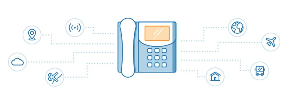 Smart Design, Simple to Use RingCentral Cloud PBX